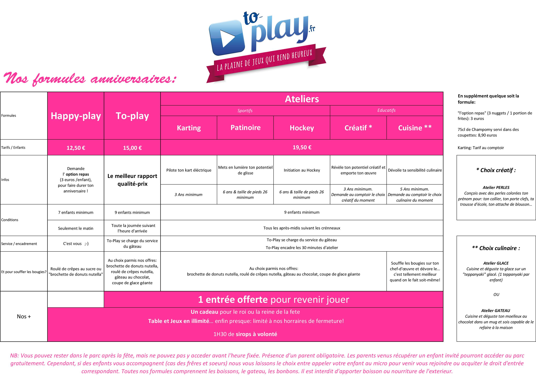 Formules Anniversaires To Play Plaine De Jeux à Fontainebleau